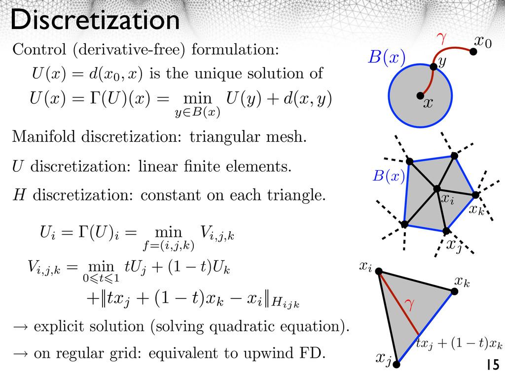 Discretization 15 x x0 B(x) xj xi xk B(x) Contr...