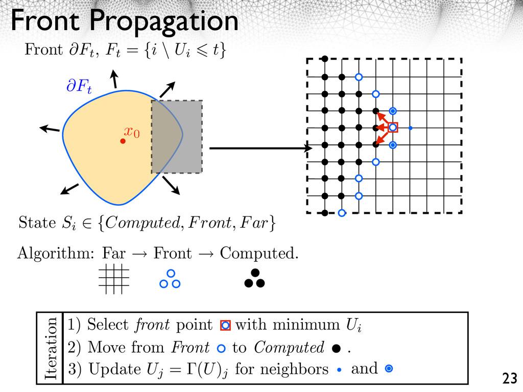 Front Propagation 23 x0 Algorithm: Far Front Co...