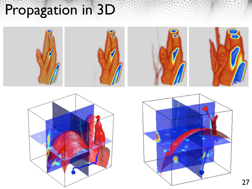 Propagation in 3D 27