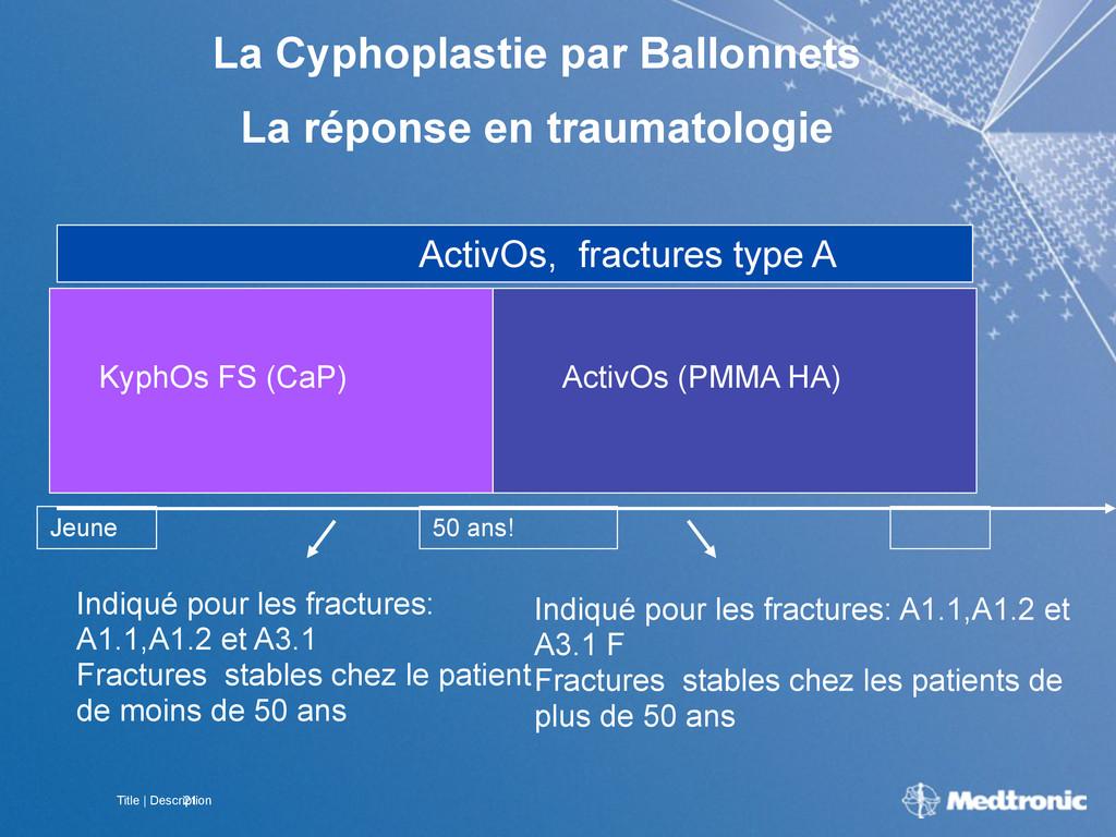 Title | Description 21 KyphOs FS (CaP) ActivOs ...