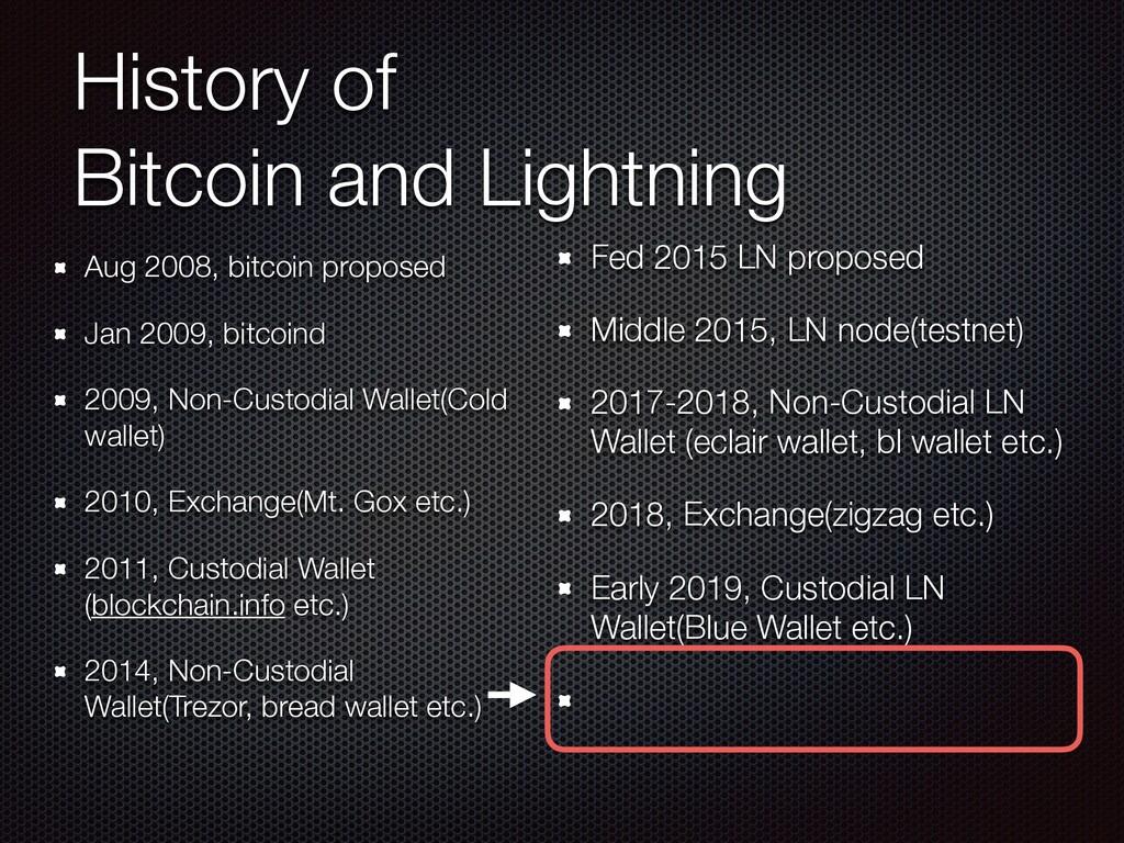 History of Bitcoin and Lightning Aug 2008, bitc...