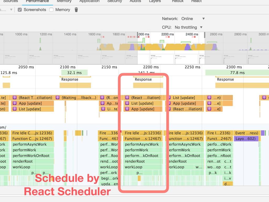 Schedule by React Scheduler