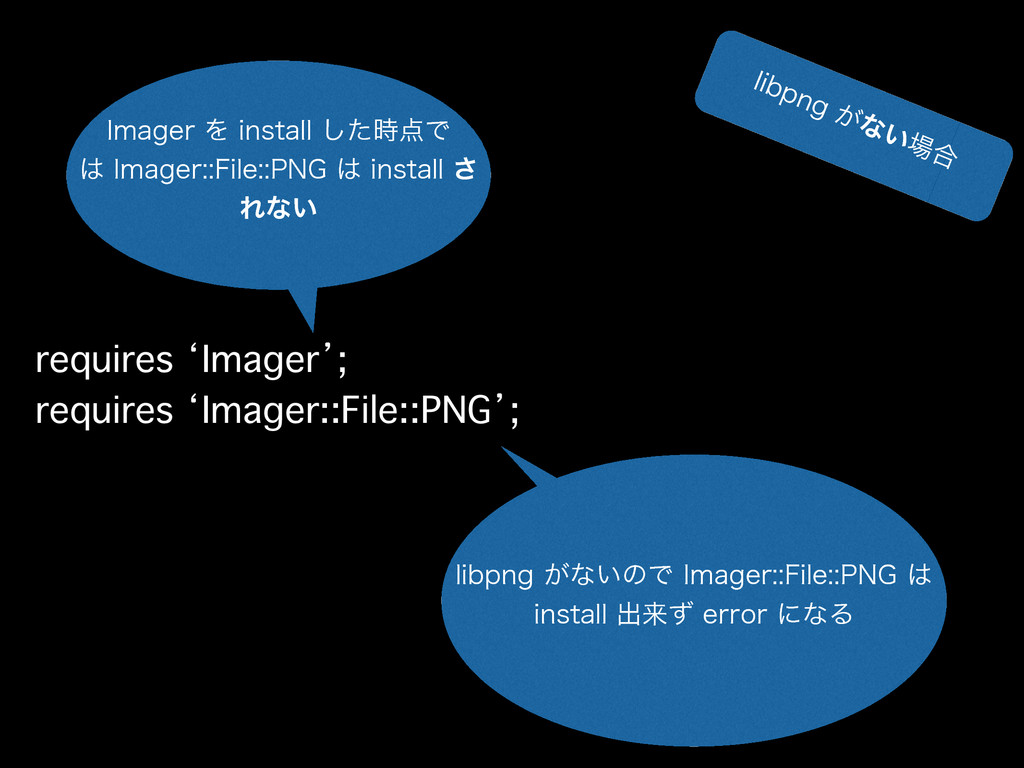 requires 'Imager'; requires 'Imager::File::PNG'...