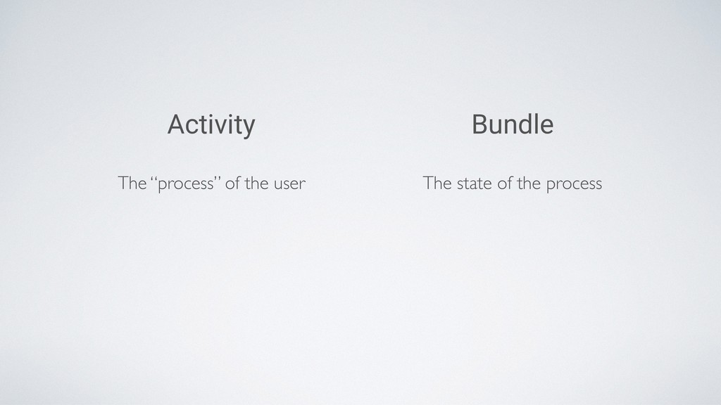 """Activity Bundle The """"process"""" of the user The s..."""