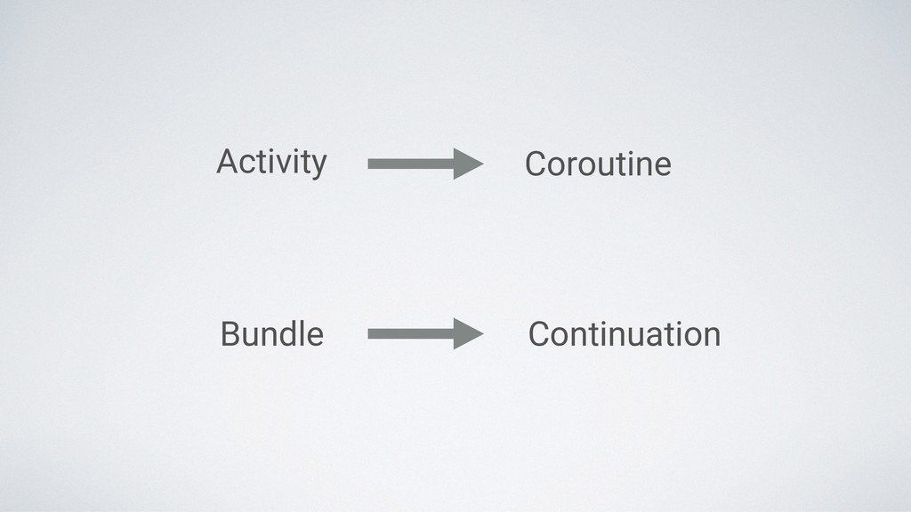 Activity Bundle Coroutine Continuation