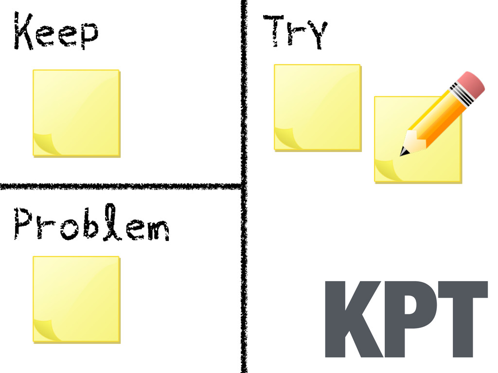 Keep Problem Try KPT