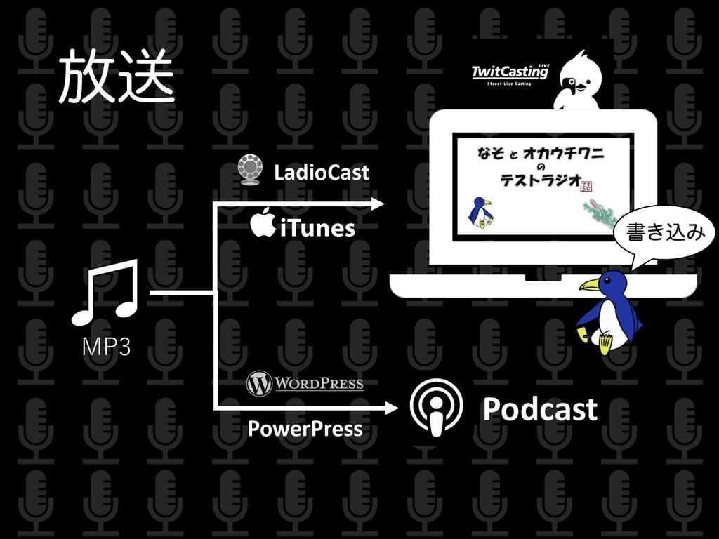 ์ૹ Podcast LadioCast PowerPress  ॻ͖ࠐΈ