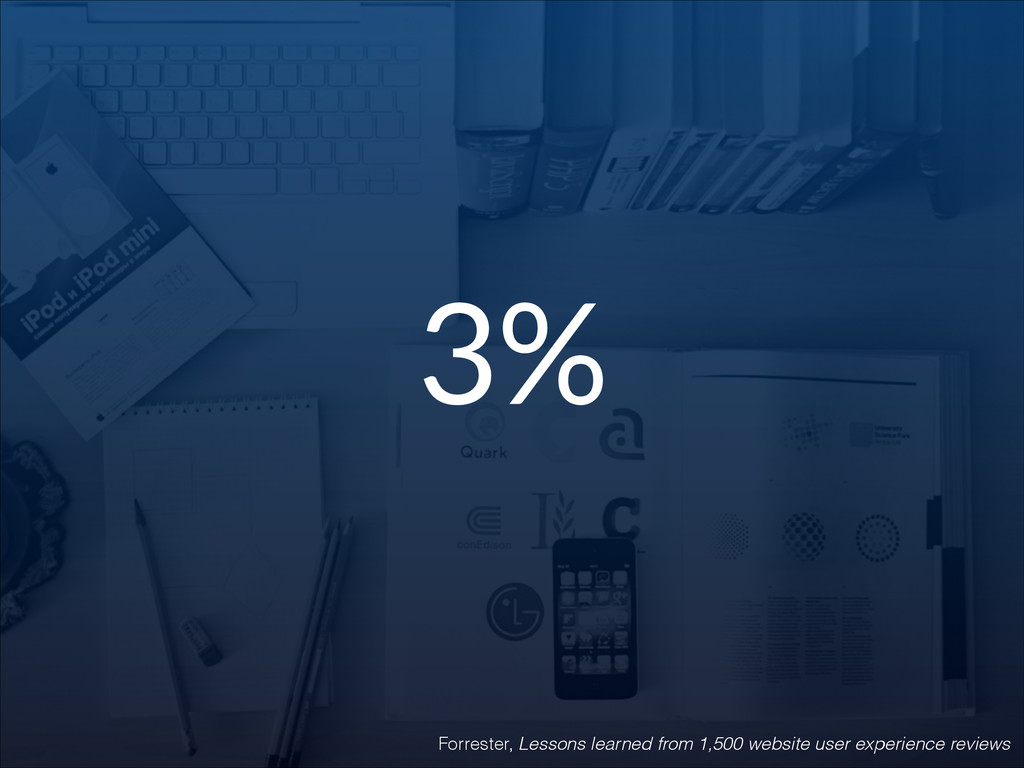 3% Forrester, Lessons learned from 1,500 websit...