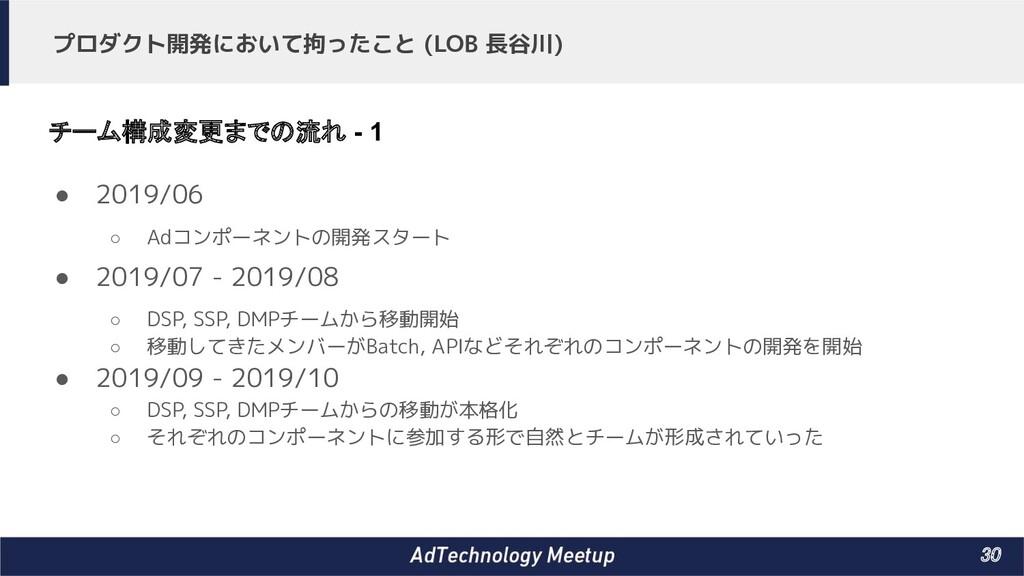 30 プロダクト開発において拘ったこと (LOB 長谷川) ● 2019/06 ○ Adコン...