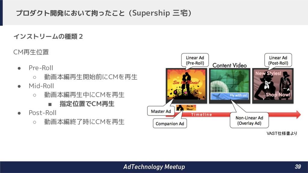 39 プロダクト開発において拘ったこと(Supership 三宅) インストリームの種類2 ...
