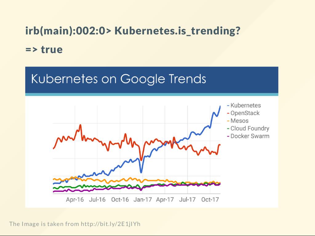 irb(main):002:0> Kubernetes.is_trending? => tru...