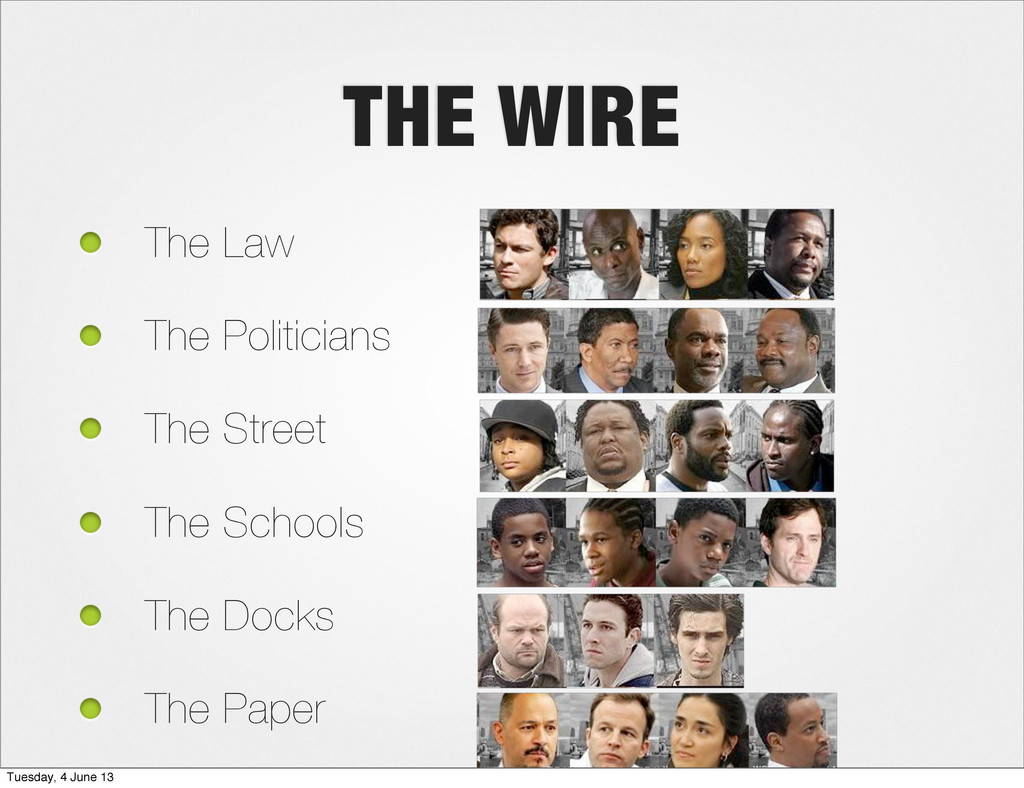 THE WIRE The Law The Politicians The Street The...