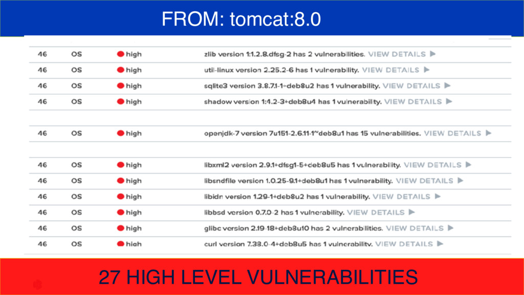 FROM: tomcat:8.0 27 HIGH LEVEL VULNERABILITIES