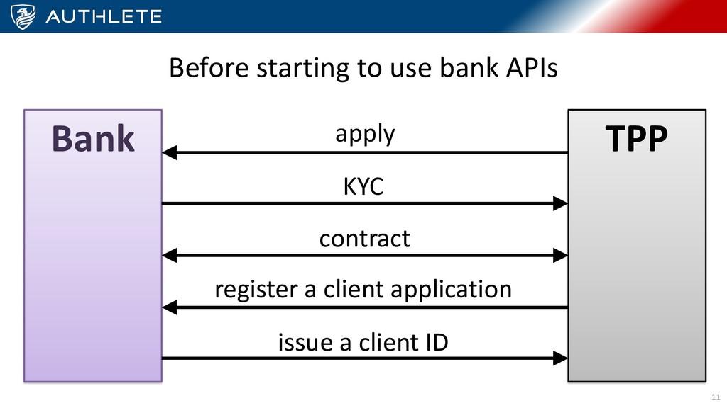 Bank TPP Before starting to use bank APIs apply...