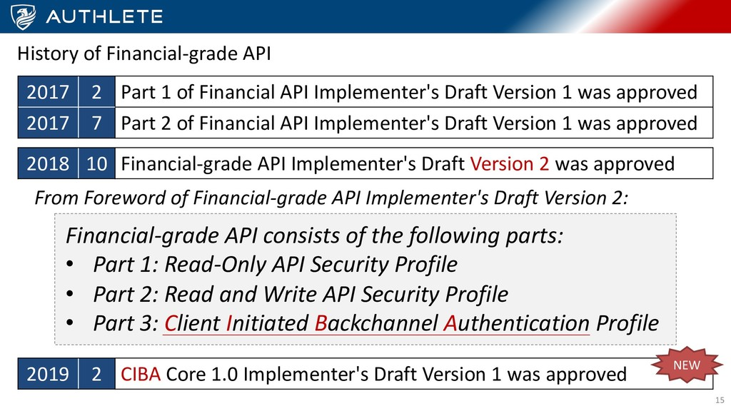 15 2017 2 Part 1 of Financial API Implementer's...