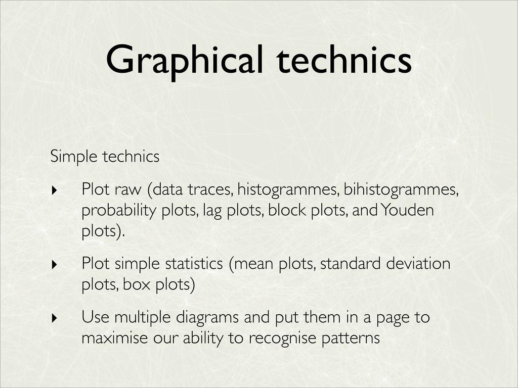 Graphical technics Simple technics  ‣ Plot ra...