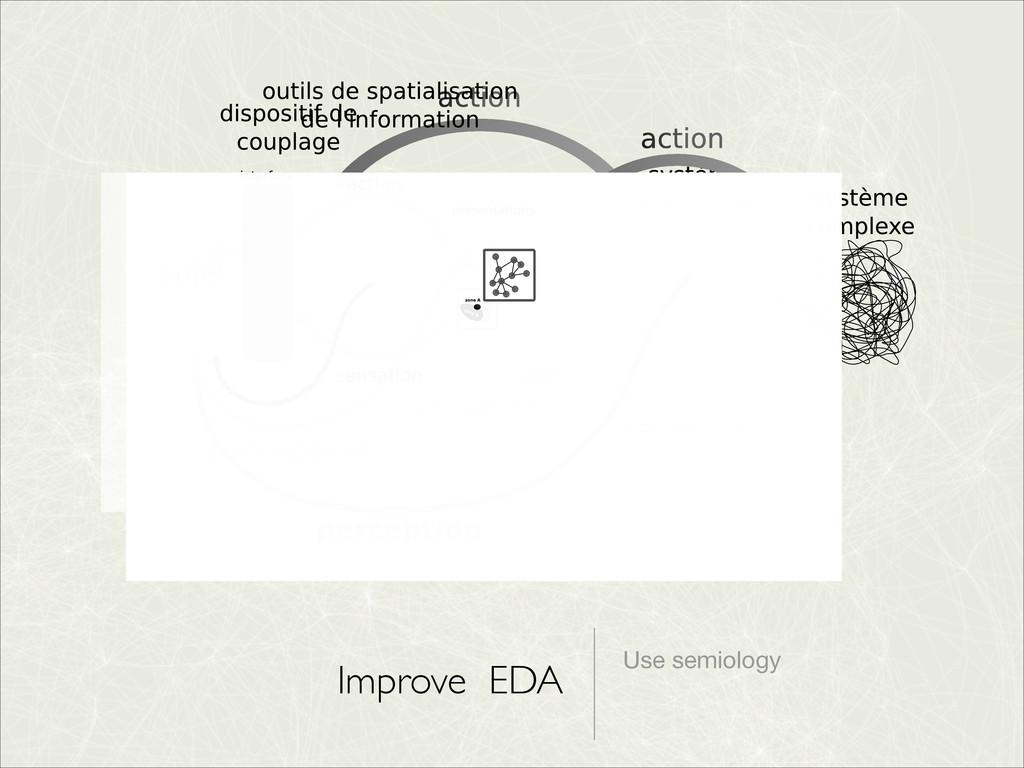 Improve EDA Use semiology