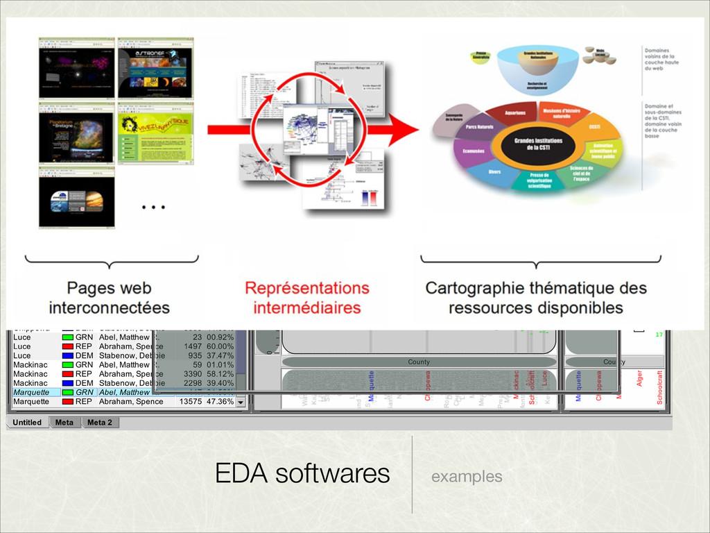 EDA softwares examples Figure 75: A visualizati...