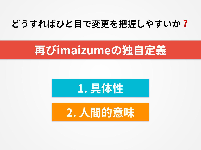どうすればひと⽬で変更を把握しやすいか❓ 1. 具体性 再びimaizumeの独⾃定義 2. ...