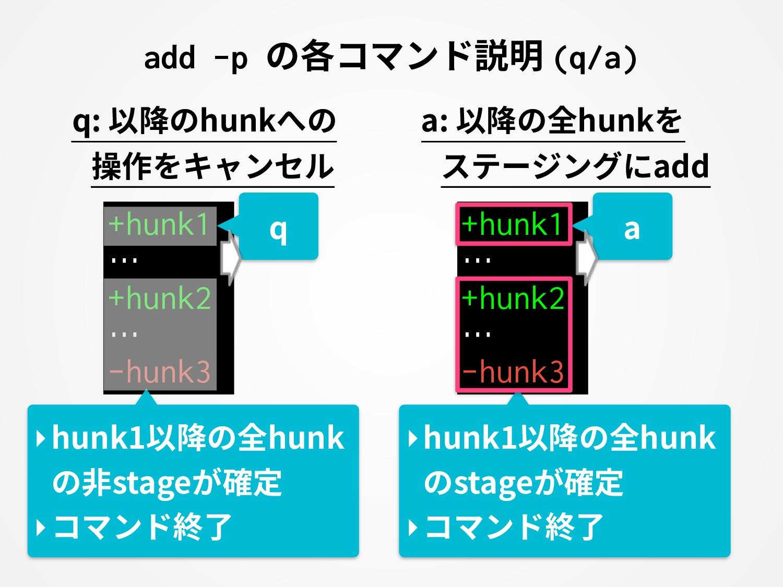 add -p の各コマンド説明 (q/a) +hunk1 … +hunk2 … -hunk3 ...