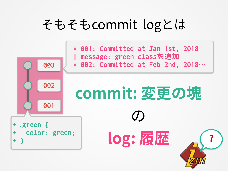 そもそもcommit logとは ❓ commit: 変更の塊 の log: 履歴 002 0...
