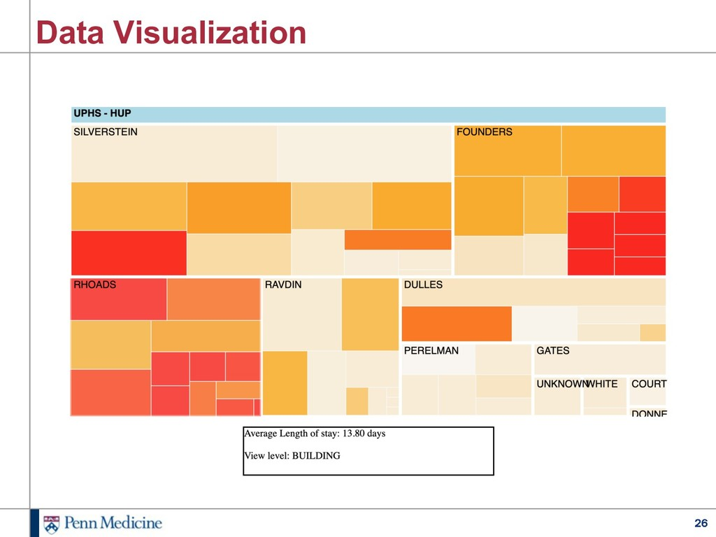 26 Data Visualization