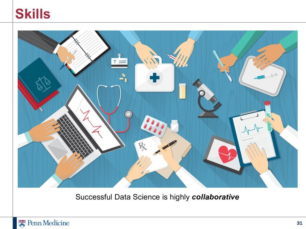 31 Skills Successful Data Science is highly col...