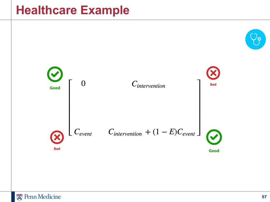 57 Healthcare Example