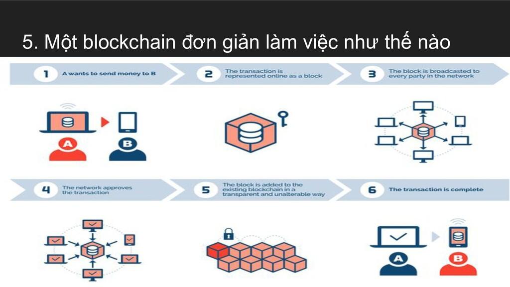 5. Một blockchain đơn giản làm việc như thế nào