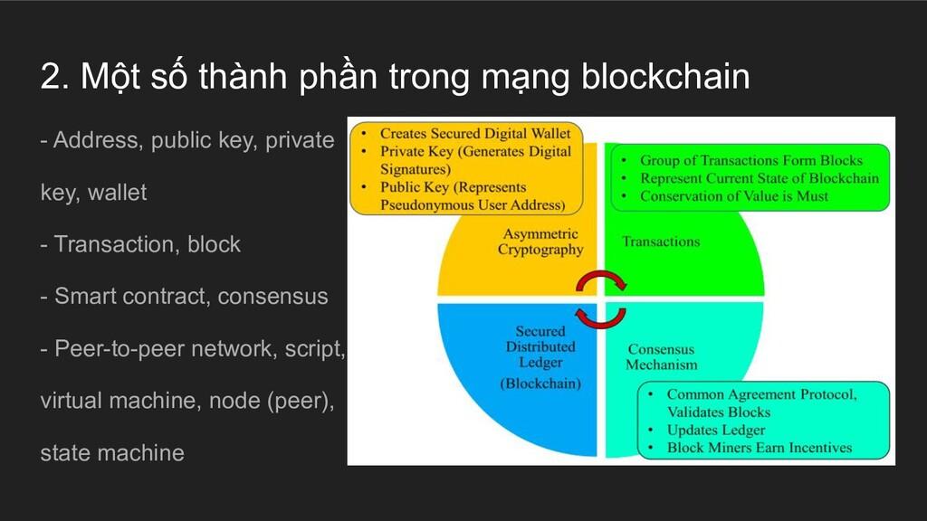 2. Một số thành phần trong mạng blockchain - Ad...