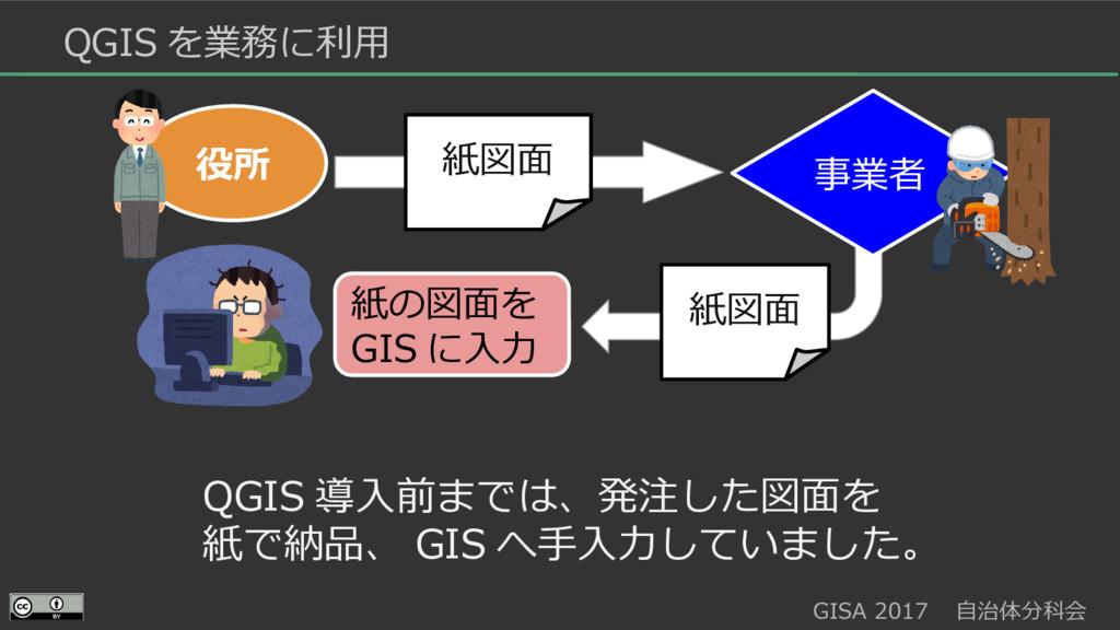 GISA 2017  自治体分科会  QGIS を業務に利用 QGIS 導入前までは、発注した...