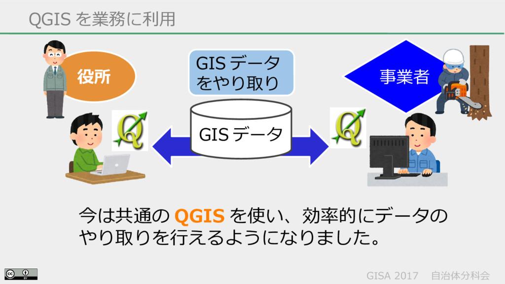 GISA 2017  自治体分科会  QGIS を業務に利用 今は共通の QGIS を使い、効...