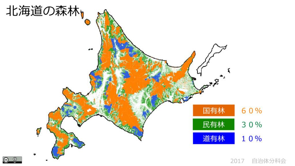 GISA 2017  自治体分科会  北海道の森林 国有林 道有林 民有林 60% 10% 3...