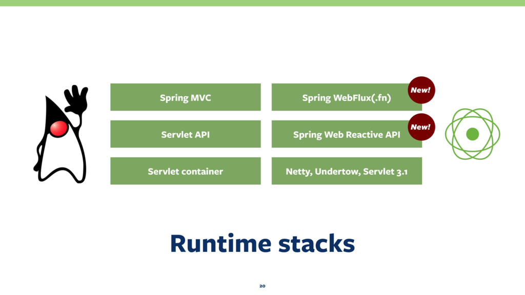 Runtime stacks 20 Servlet container Netty, Unde...