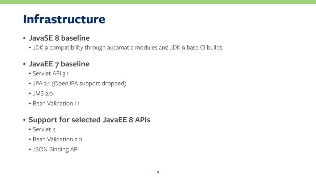 Infrastructure • JavaSE 8 baseline • JDK 9 comp...