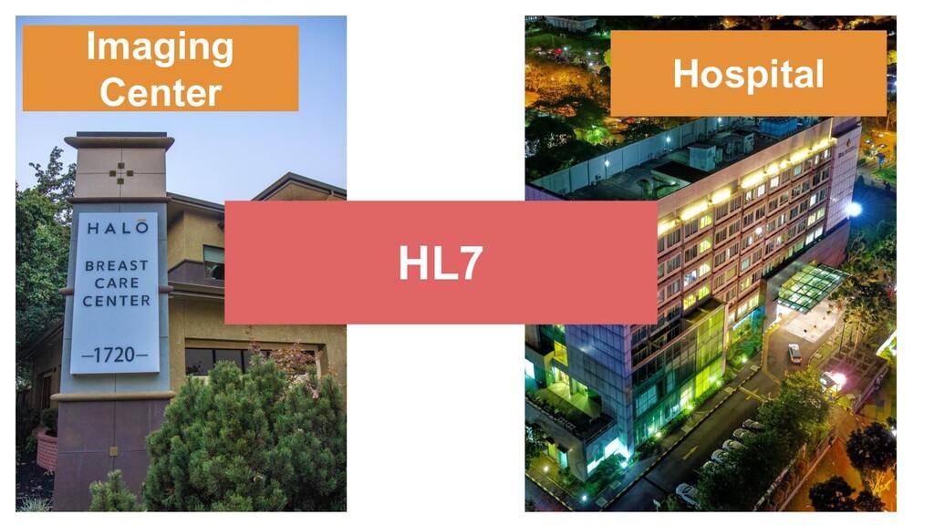 HL7 Imaging Center Hospital