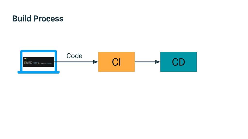 Build Process CI CD Code
