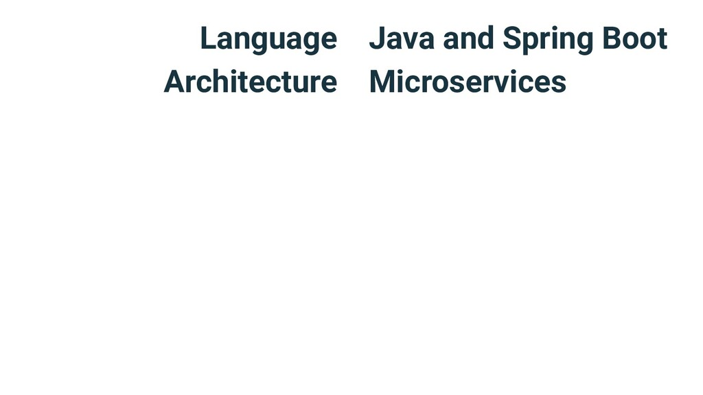 Language Architecture Java and Spring Boot Micr...