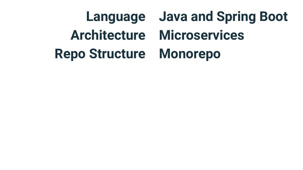 Language Architecture Repo Structure Java and S...