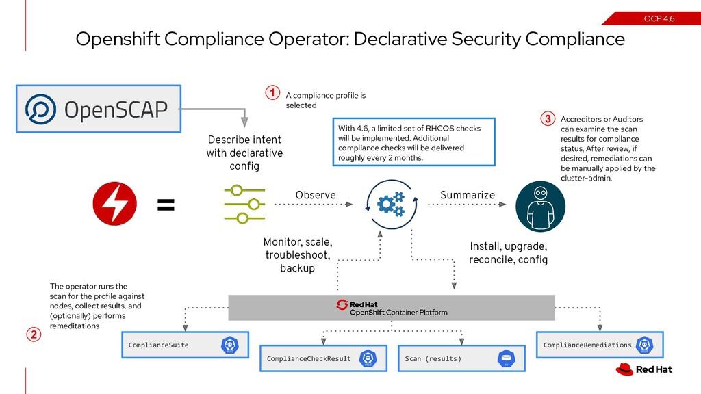 Openshift Compliance Operator: Declarative Secu...