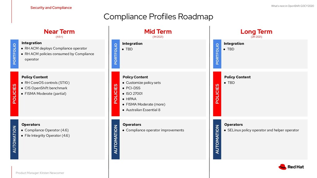 What's next in OpenShift Q3CY2020 Security and ...
