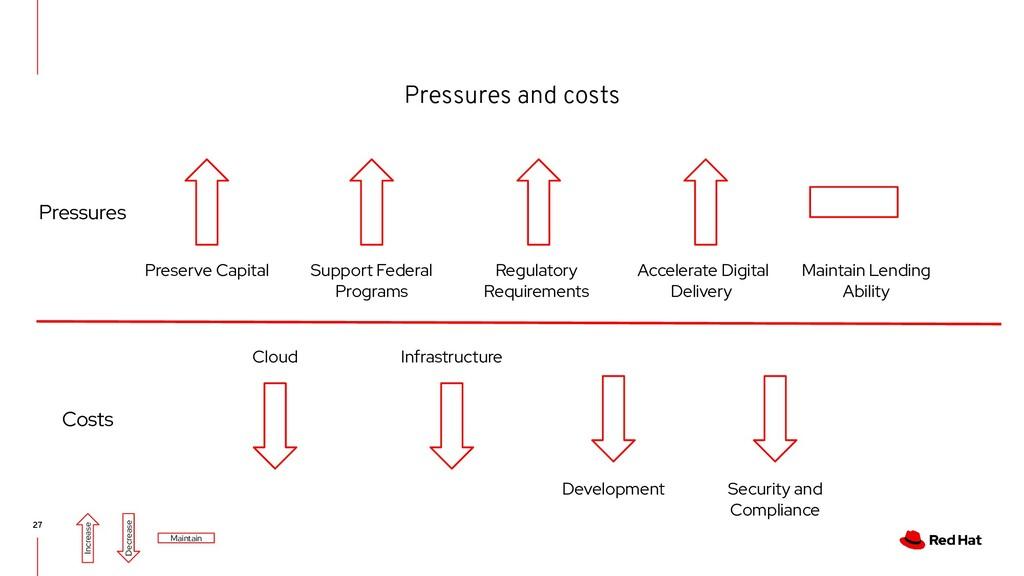 Pressures and costs 27 Increase Pressures Prese...