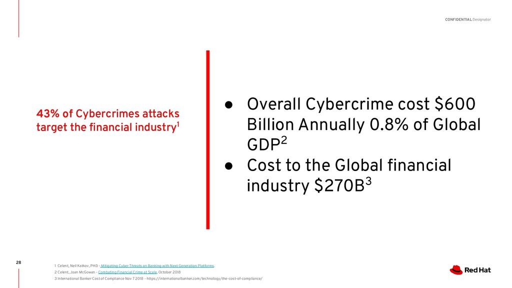 CONFIDENTIAL Designator 43% of Cybercrimes atta...