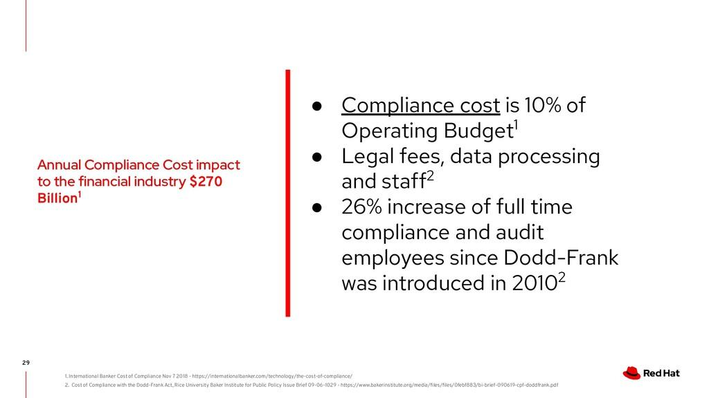 1. International Banker Cost of Compliance Nov ...