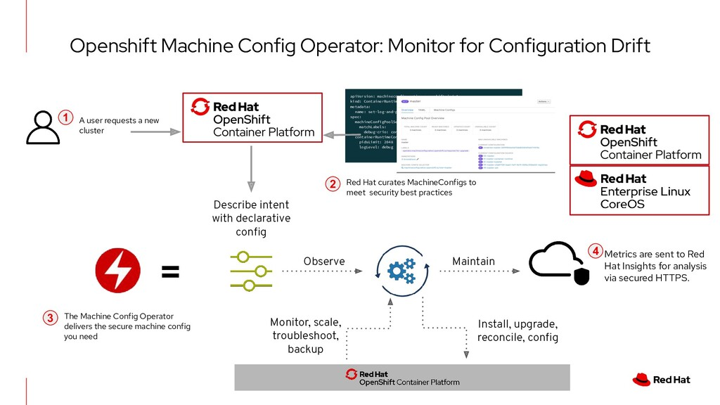 Openshift Machine Config Operator: Monitor for ...