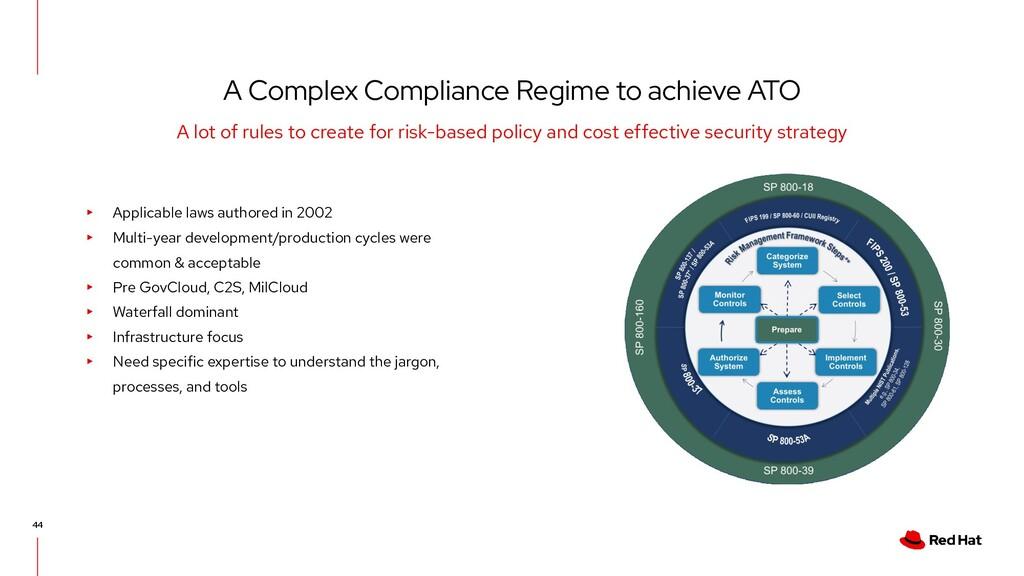 A Complex Compliance Regime to achieve ATO 44 A...