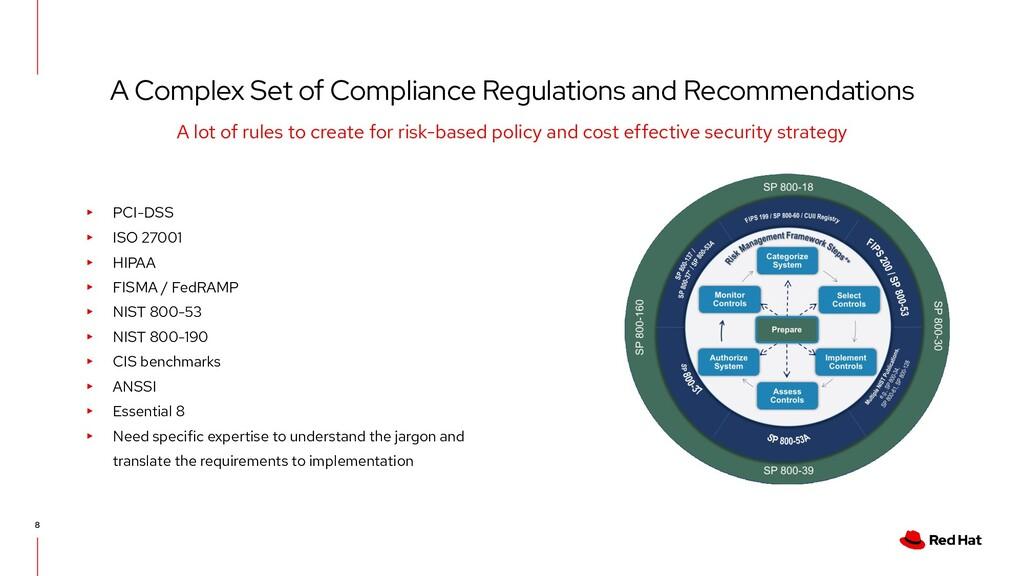 A Complex Set of Compliance Regulations and Rec...