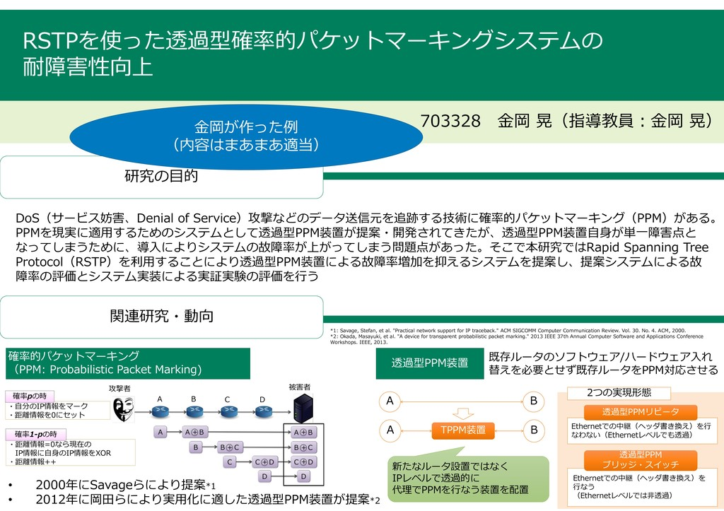 RSTPを使った透過型確率的パケットマーキングシステムの 耐障害性向上 703328 金岡 晃...