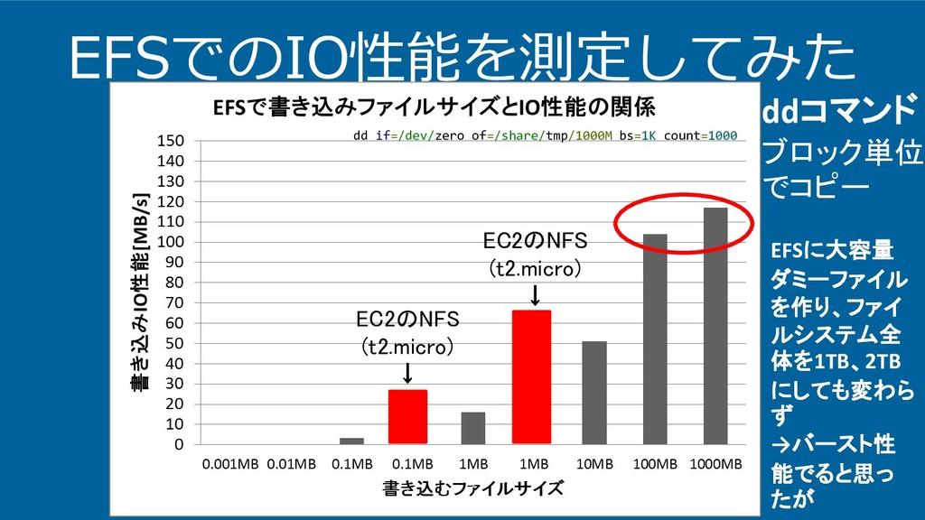EFSでのIO性能を測定してみた EC2のNFS (t2.micro) ↓ EFSに大容量 ダ...