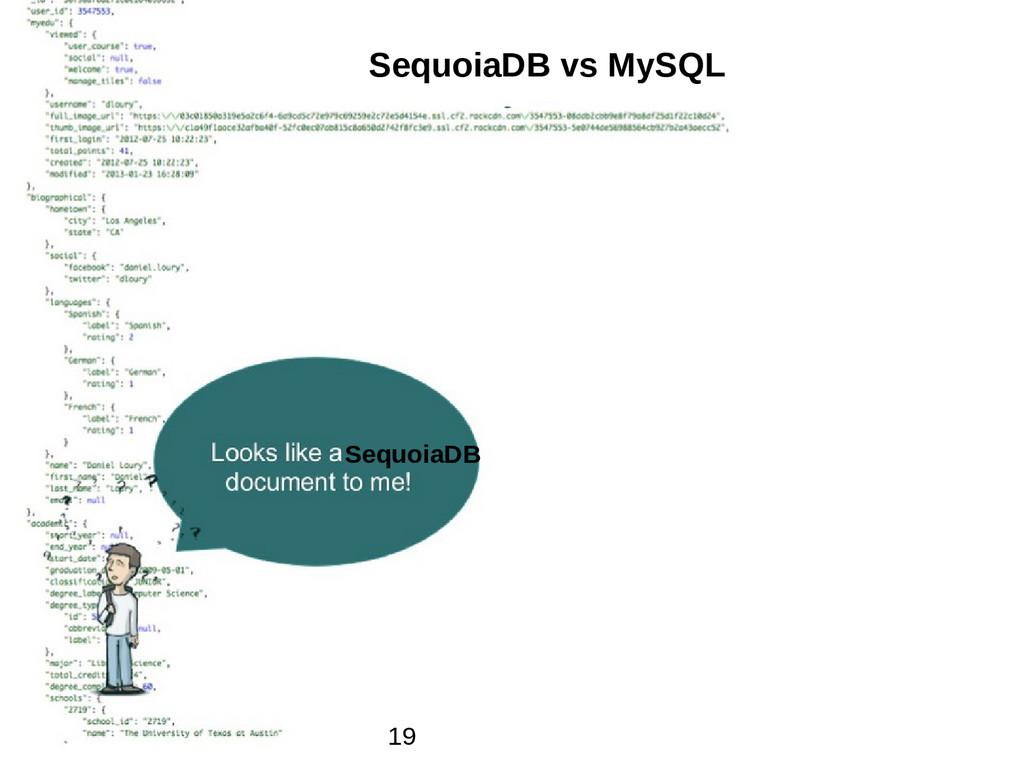 SequoiaDB SequoiaDB vs MySQL 19